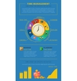 Time Management Tips Infographic Poster vector image vector image