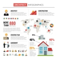 Architect infographics set vector image