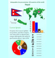 nepal infographics for presentation all vector image