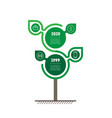 development and growth eco business time vector image vector image