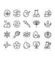 eco cosmetics thin black line icon set symbols vector image vector image