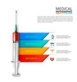 syringe infographic medical and healthcare vector image