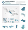 maps set high detailed 7 maps countries in vector image