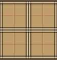 tartan royal stewart plaid seamless texture vector image