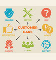 customer care concept with icons and signs vector image vector image