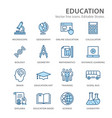 education flat line icon set vector image