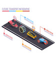 futuristic vehicles isometric infographics vector image