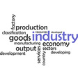 word cloud industry vector image vector image