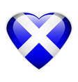 Scotland flag button vector image