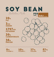 nutrition facts of soy bean hand draw sketch vector image