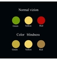 Color blindness Eye color perception