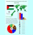gaza strip infographics for presentation all vector image vector image