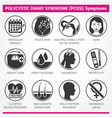 polycystic ovary syndrome pcos symptoms set of vector image