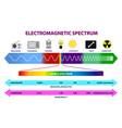 set electromagnetic spectrum diagram or radio vector image vector image