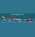 car evolution timeline vector image vector image