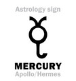 astrology planet mercury vector image vector image