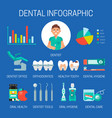 dental infographic banner vector image vector image