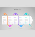 timeline infographic design or process chart vector image vector image