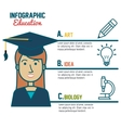 infographic education student graduation graphic vector image