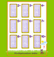 multiplication table for kids math education vector image vector image