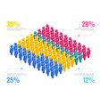 isometric infographic people elements vector image