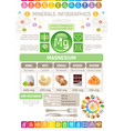 magnesium mineral supplement rich food icons vector image vector image