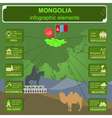 Mongolia infographics statistical data sights vector image vector image