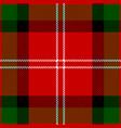 clan mackintosh scottish tartan plaid vector image vector image