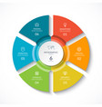 infographic circle cycle diagram with 6 stages vector image vector image