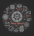 black linear banner of alloy wheel vector image vector image