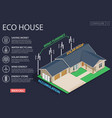 green energy and eco friendly modern house on dark vector image vector image