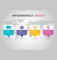 infographic design template with banner vector image vector image