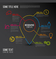 infographic report location template made from vector image vector image