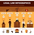 legal law system infographics flat banner vector image vector image