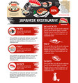 menu for japanese sushi food restaurant vector image vector image