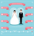 infographics planning wedding flat vector image