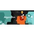 Computer algorithm science problem solving process