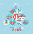 christmas holiday and travel themed camp poster vector image vector image
