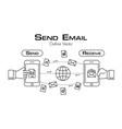 person send email and other file from phone vector image