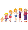 steps female growing up vector image