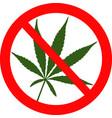 no marijuana red warning restriction sign vector image