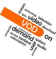 word cloud vod vector image vector image