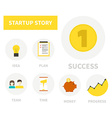 Startup icons vector image