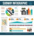 Underground Infographics Poster vector image