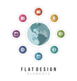 Globe concept and flat icons set vector image vector image