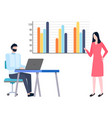 big screen with statistical data man and woman vector image vector image