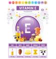 vitamin e tocopherol nutrition food icons healthy vector image vector image