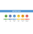 pain scale or ache meter chart in face icons flat vector image