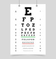 poster eyes test chart vector image
