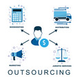 scheme of outsourcing in companies and business vector image